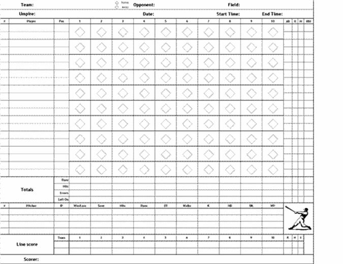 Baseballresultatkort uten slagstatistikk