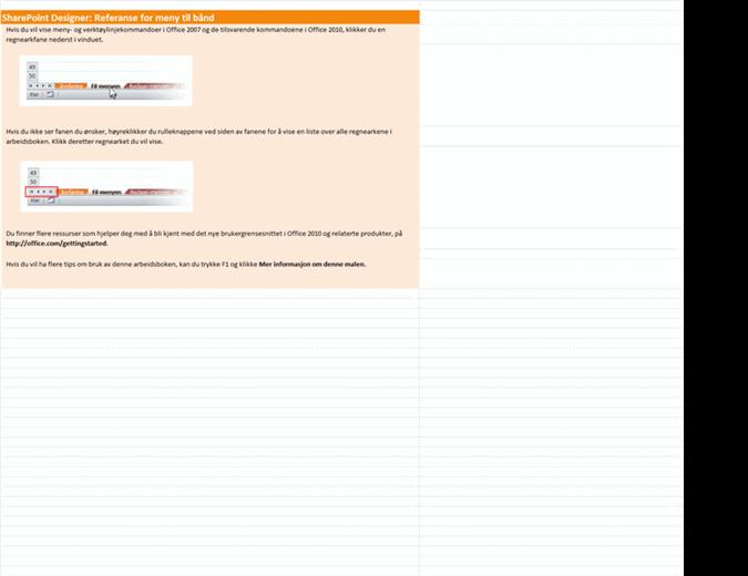 SharePoint Designer 2010: Referansearbeidsbok for meny til bånd