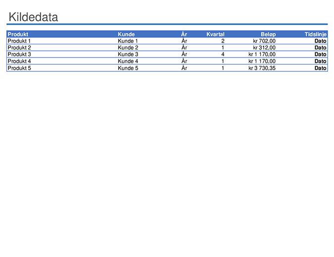 Eksempelpivottabellrapport