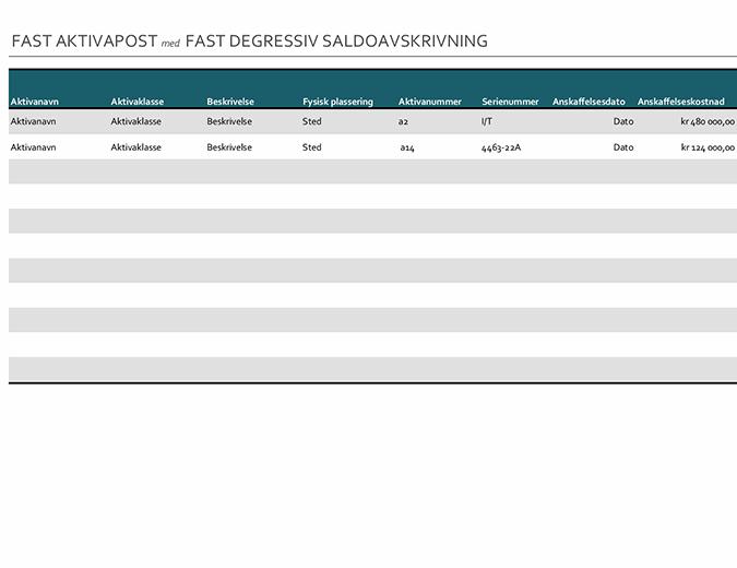 Post for aktiva med fast degressiv saldoavskrivning