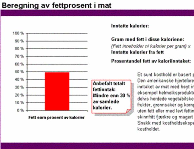 Beregning av fettprosent i mat