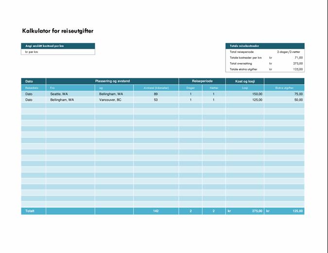 Kalkulator for reiseutgifter