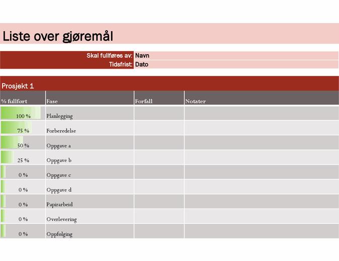 Liste over gjøremål for prosjekter