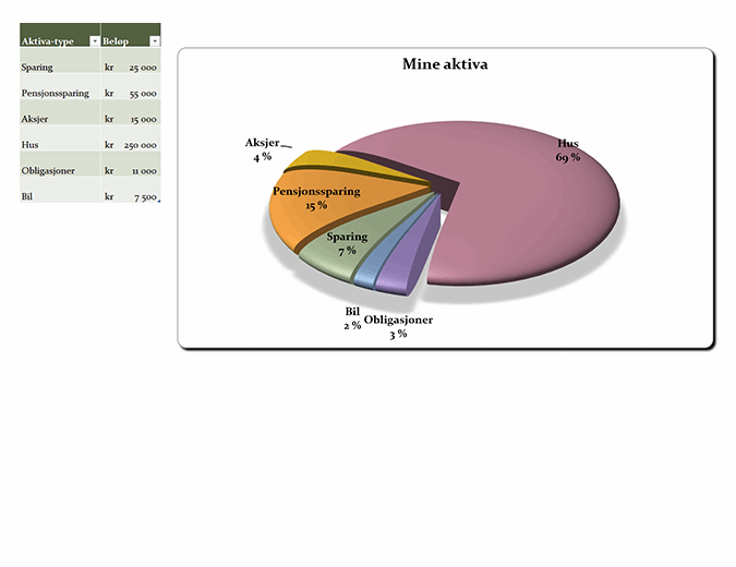 Moderne sektordiagram