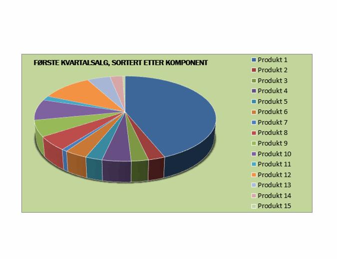 Kvartalsvis salgsrapport