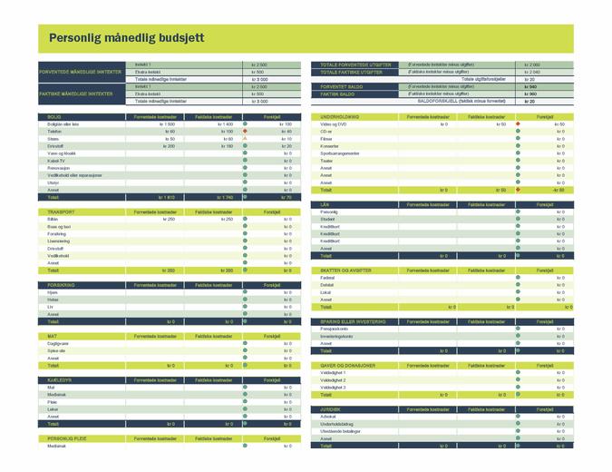 Regneark for personlig månedlig budsjett