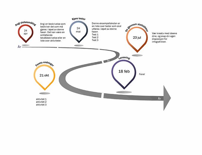 Milepæl tidslinje for infografikk