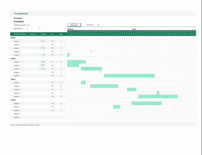 Gantt-diagram for datosporing
