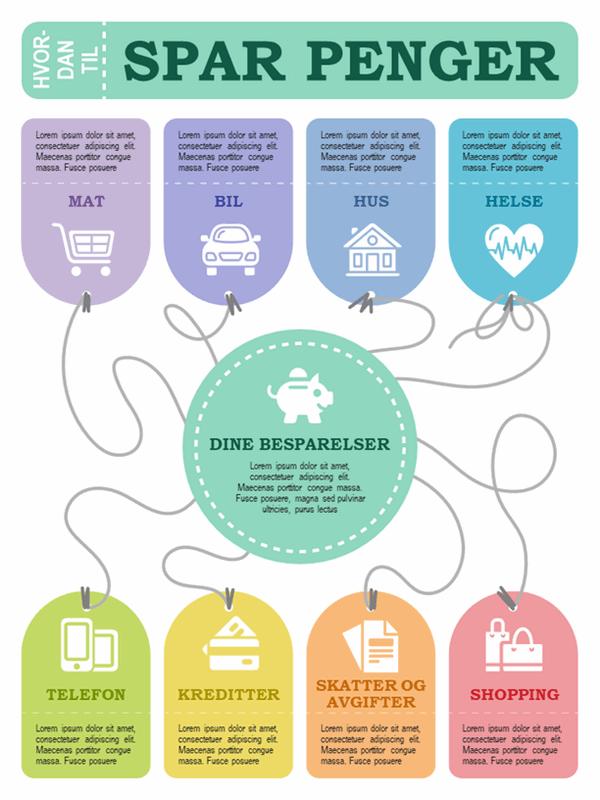 Plakat for økonomisk infografikk