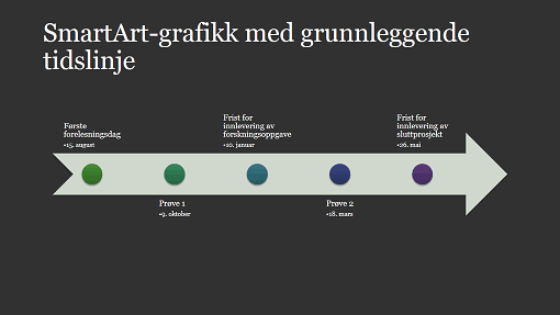 SmartArt-diagramlysbilde med tidslinje (hvit på mørkegrå, bredformat)