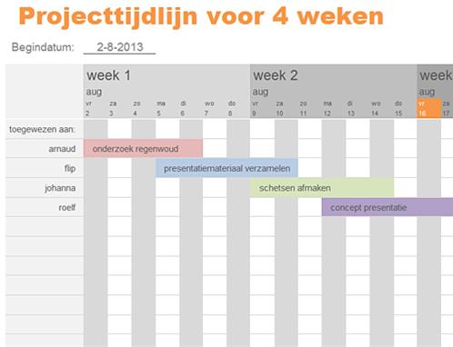 Projecttijdlijn