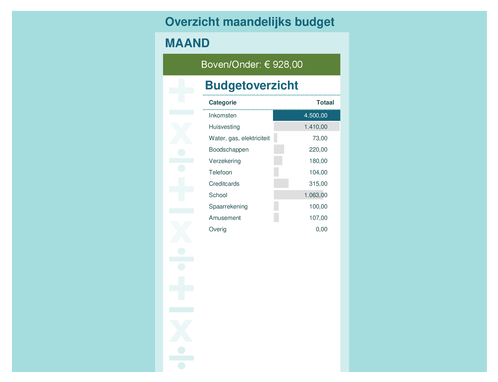 Budgetrekenmachine