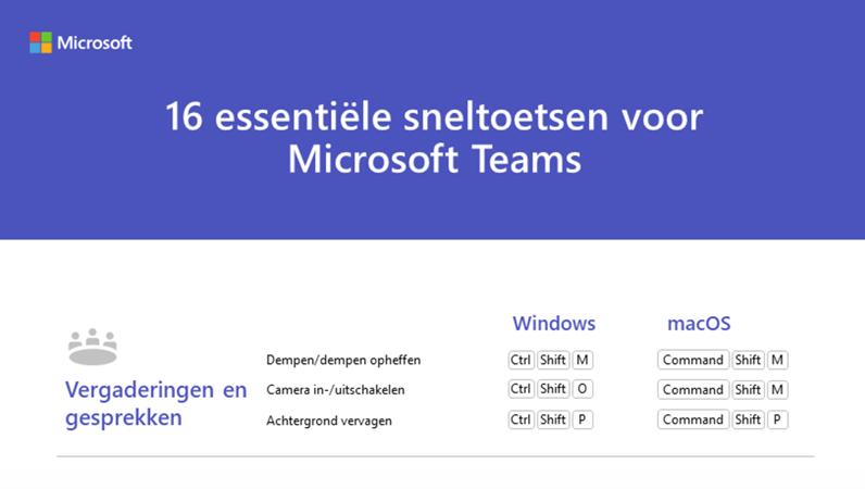 16 essentiële sneltoetsen voor Microsoft Teams