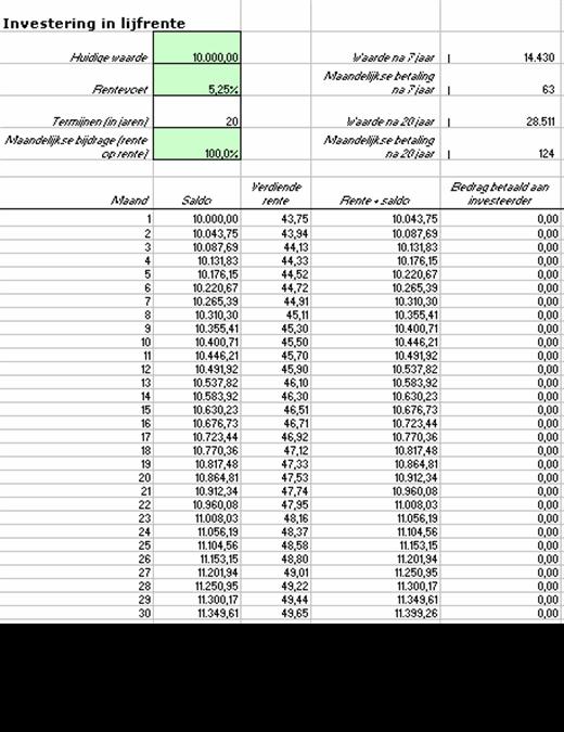 Calculator voor investeringen in lijfrente