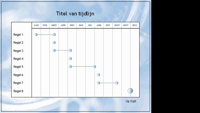 Tijdlijn voor project van twaalf maanden met meerdere lagen