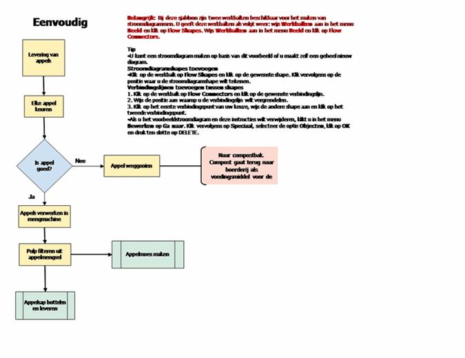 Eenvoudig stroomdiagram