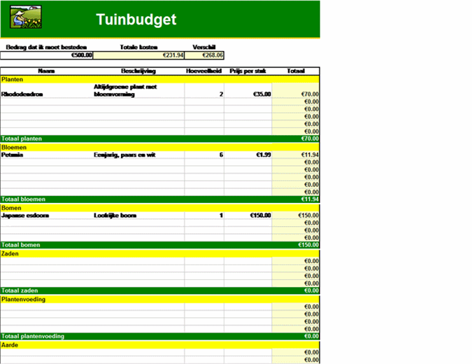 Tuinbudget