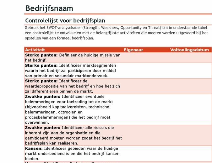 Checklist voor bedrijfsplan met SWOT-analyse