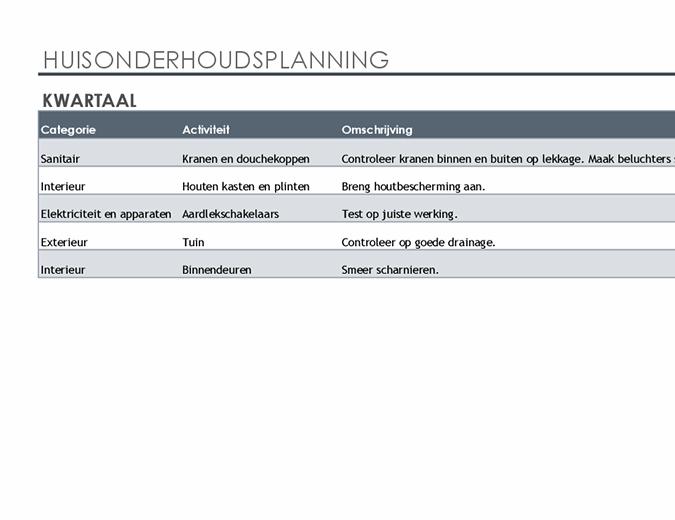 Huisonderhoudsplanning en takenlijst