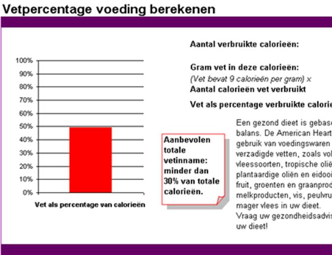 Vetpercentage voeding berekenen