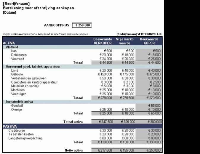 Afschrijvingsberekening voor bulkaankopen
