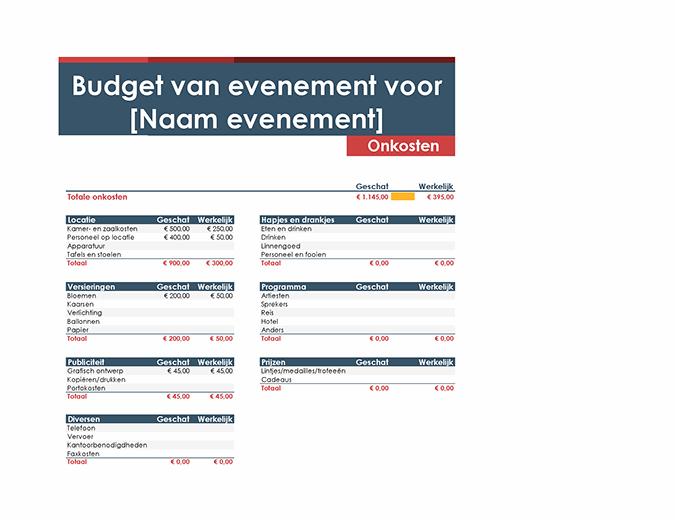 Budget voor evenement