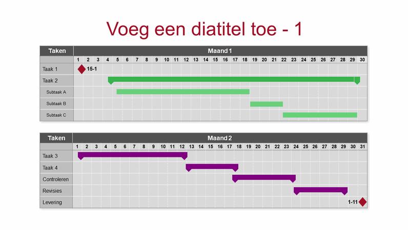 Gantt-diagram voor meerdere maanden