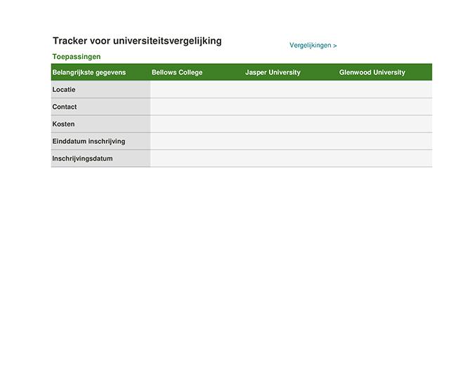 Tracker voor universiteitsvergelijking