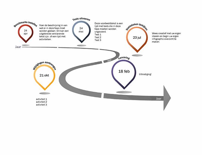 Infographic-tijdlijn met mijlpalen