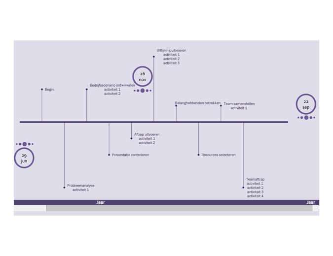 Scroll-roadmap