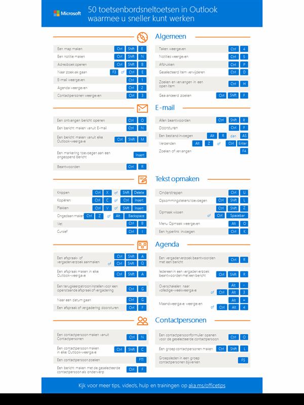 50 tijdbesparende sneltoetsen in Outlook