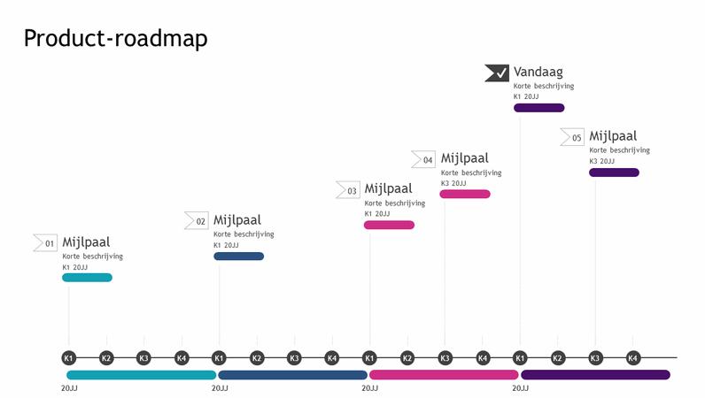 Tijdlijn roadmap licht