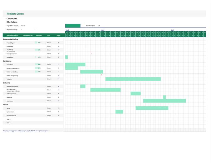 Gantt-diagram voor het bijhouden van datums