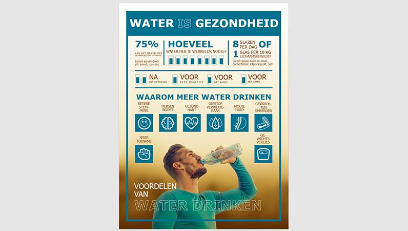 Informatieve poster over drinkwater
