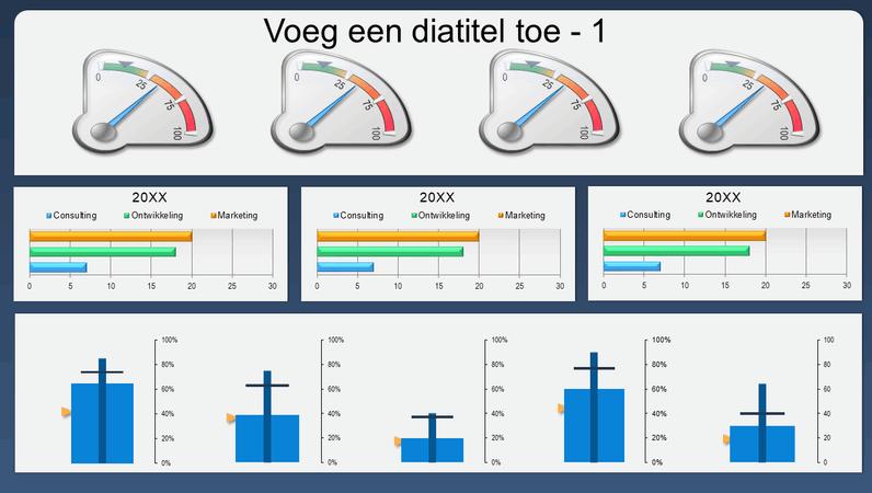 Dashboard met wijzerplaat en diagram