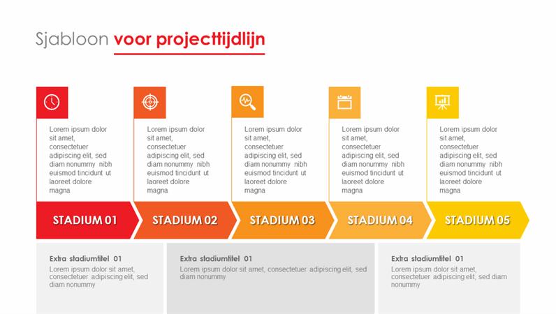 Tijdlijn voor projectfases