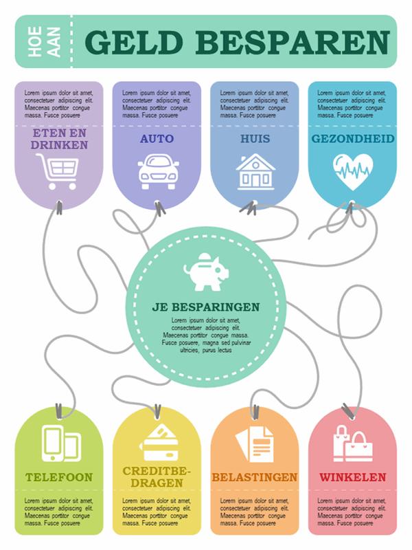 Infographics-poster over financiën