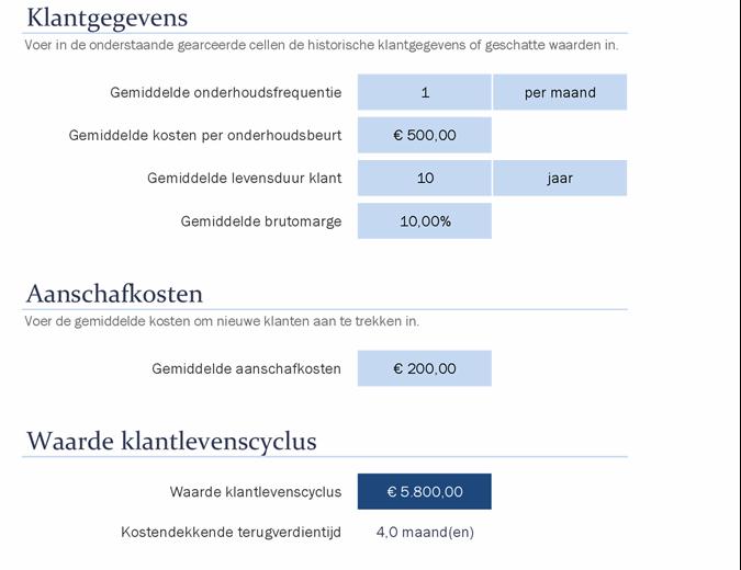 Calculator voor klantlevenscycluswaarde