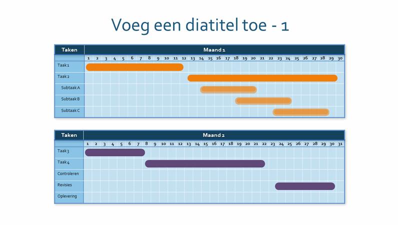 Gantt-diagram voor twee maanden