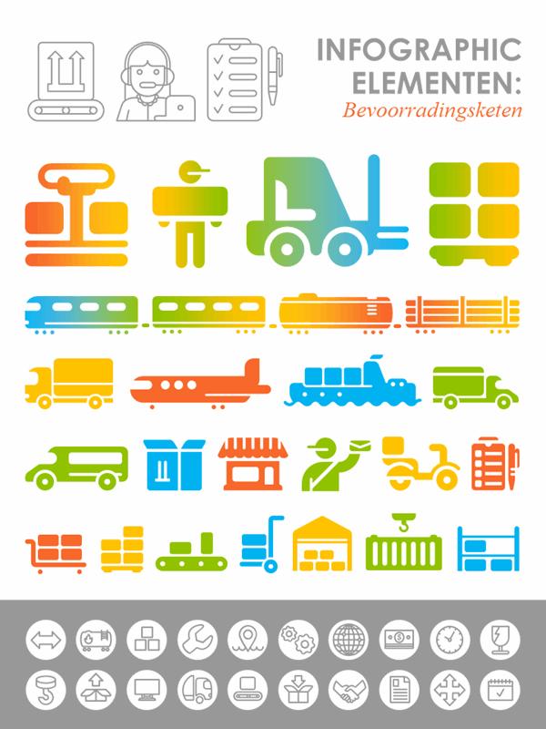 Infographic-afbeeldingen voor toeleveringsketen