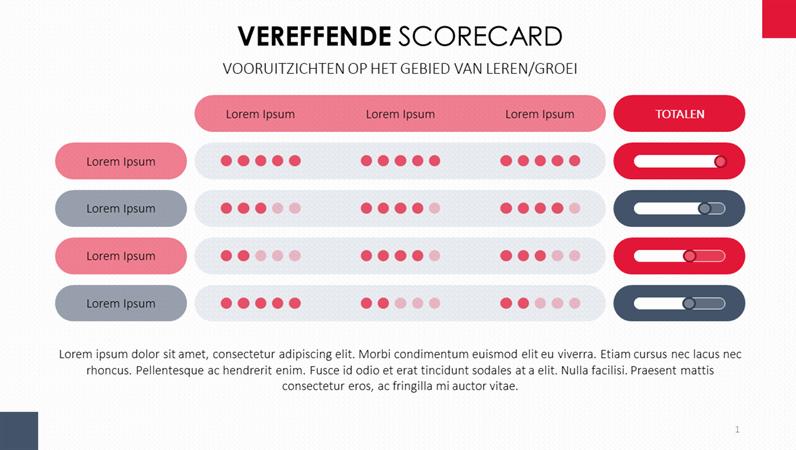 Balanced Scorecard van 24Slides