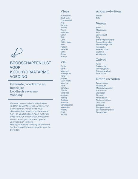 Boodschappenlijst voor koolhydraatarme levensmiddelen