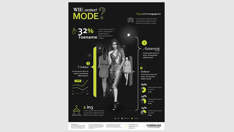 Informatieve poster over mode