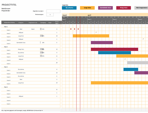 Agile Gantt-diagram