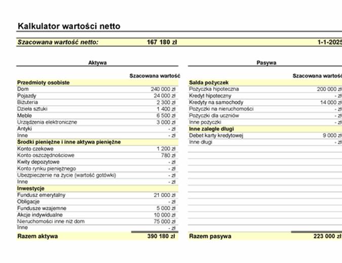Kalkulator wartości netto