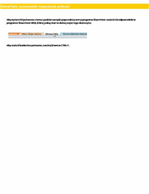 Skoroszyt lokalizacji poleceń na wstążce w programie SharePoint Server