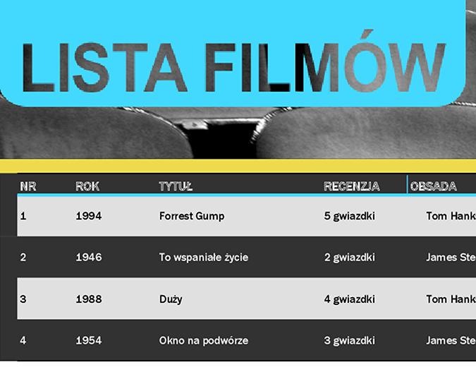 Lista filmów