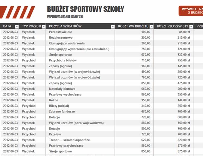 Budżet sportowy szkoły