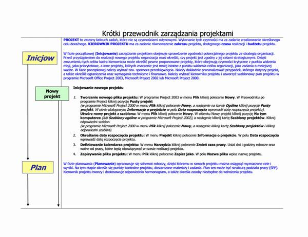 Krótki przewodnik zarządzania projektami