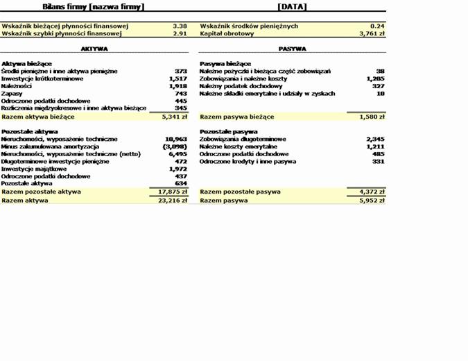 Bilans ze wskaźnikami i kapitałem obrotowym